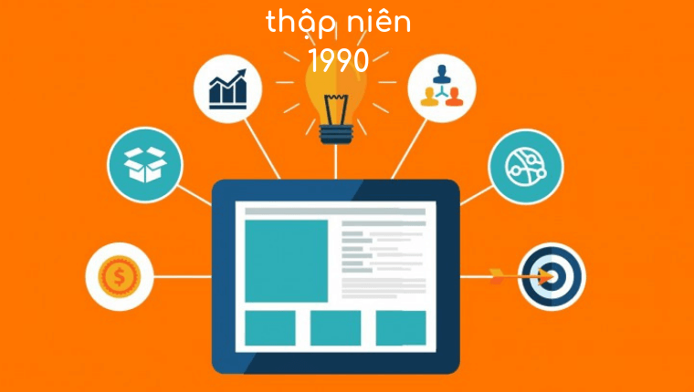 <b>Digital Marketing ở thập niên 1990</b>