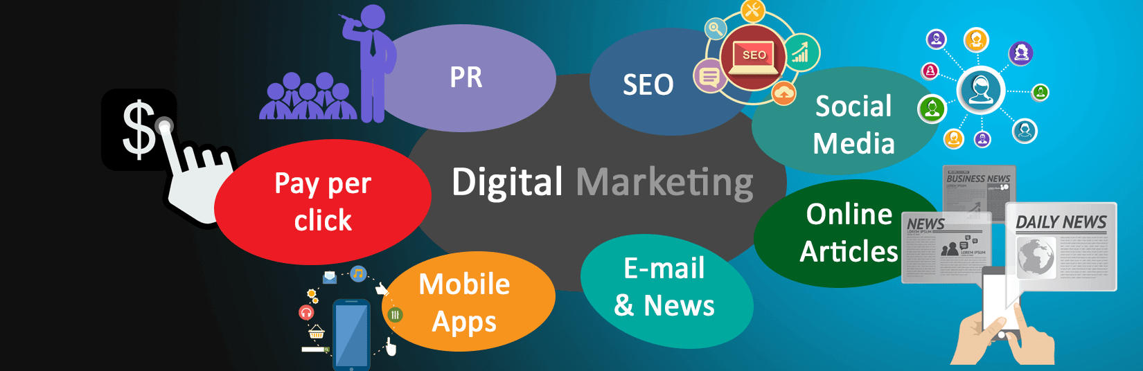 <b>Digital Marketing là gì?</b>